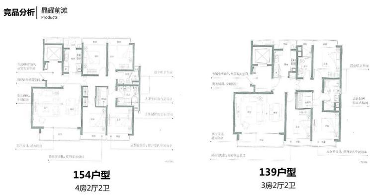 [上海]高端滨江豪宅租赁住宅建筑概念方案-晶耀前滩