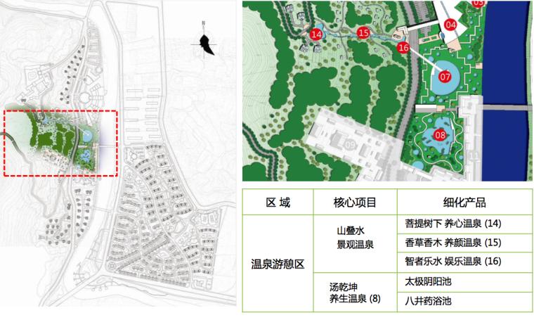 [武汉]滨江温泉旅游休闲度假区景观规划方案-温泉游憩区