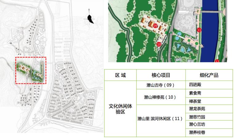 [武汉]滨江温泉旅游休闲度假区景观规划方案-文化休闲体验区