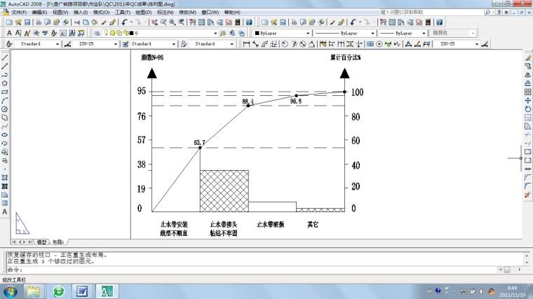 [qc]提高隧道衬砌止水带安装质量-质量排列图