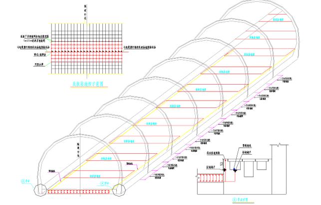 隧道综合接地设计培训及主要器材-II级围岩隧道综合接地实施方案图