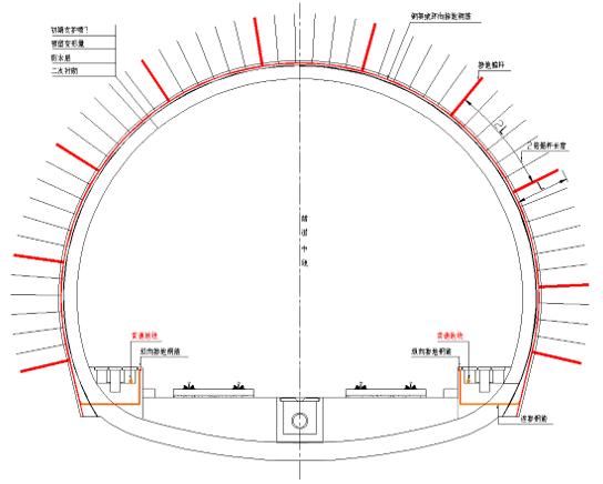 隧道综合接地设计培训及主要器材-隧道初期支护断面图