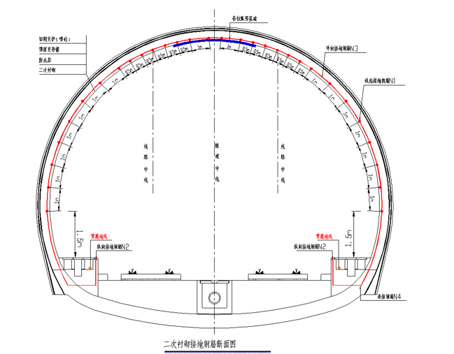 隧道综合接地设计培训及主要器材-隧道二次衬砌断面图