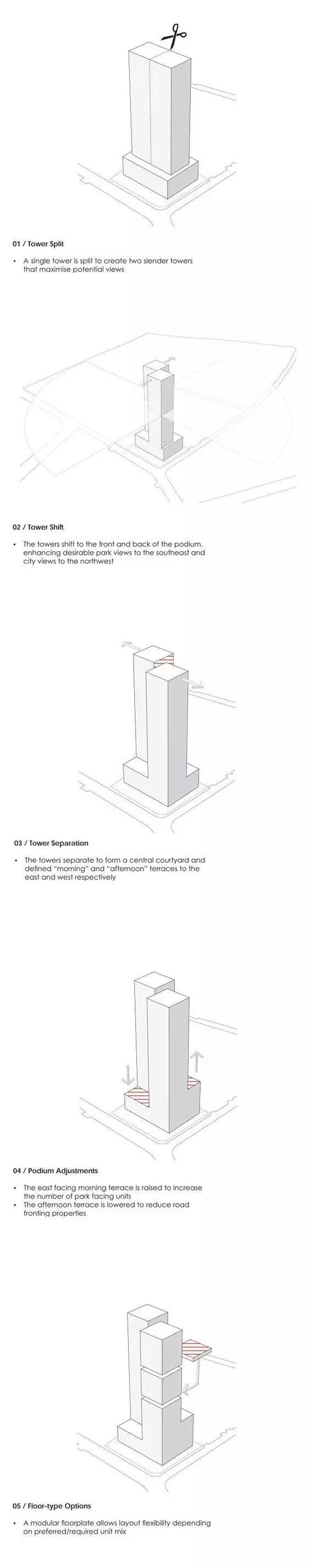 建筑方案推演分析图25例_8