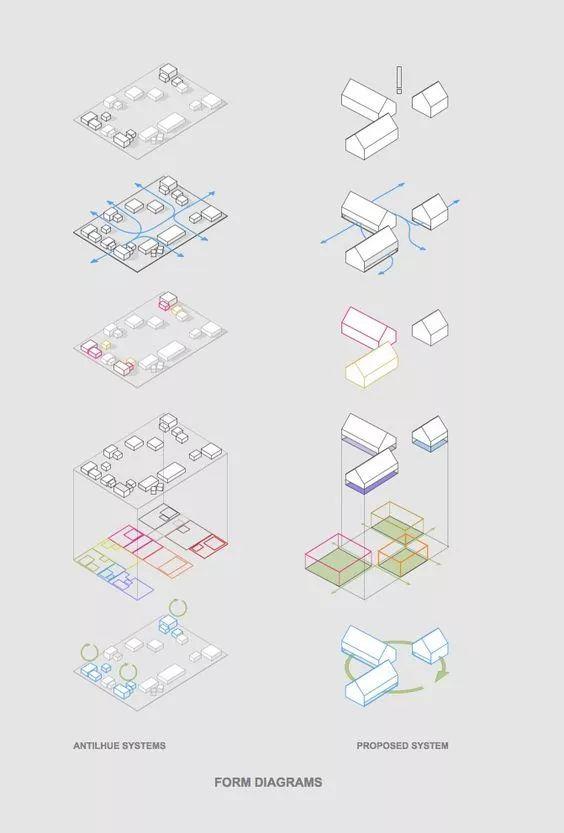 建筑方案推演分析图25例_7