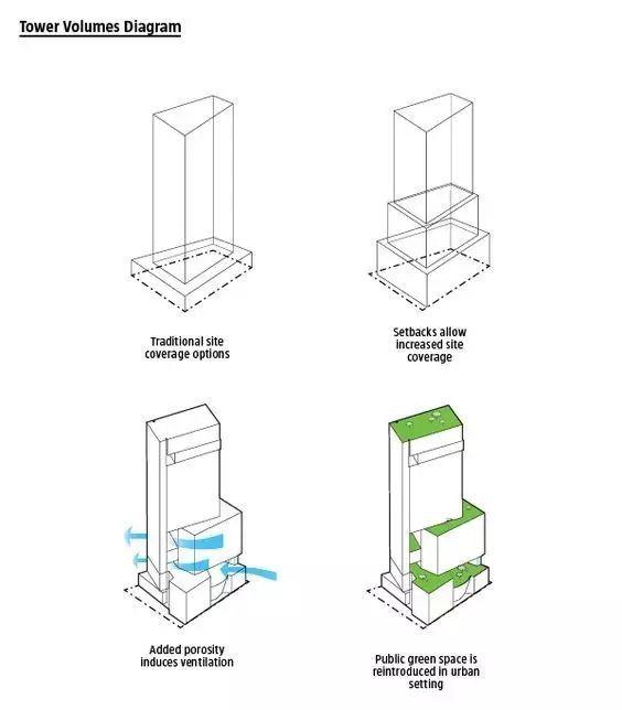 建筑方案推演分析图25例_16