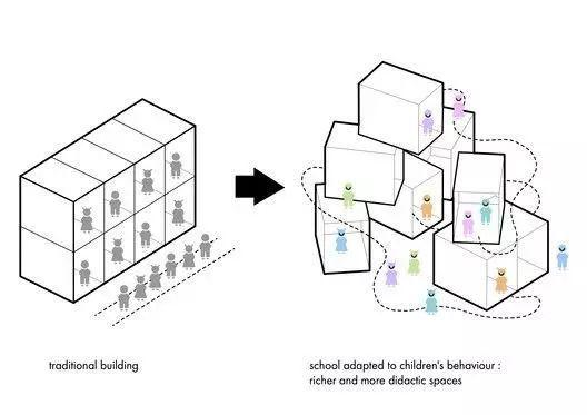 建筑方案推演分析图25例_15