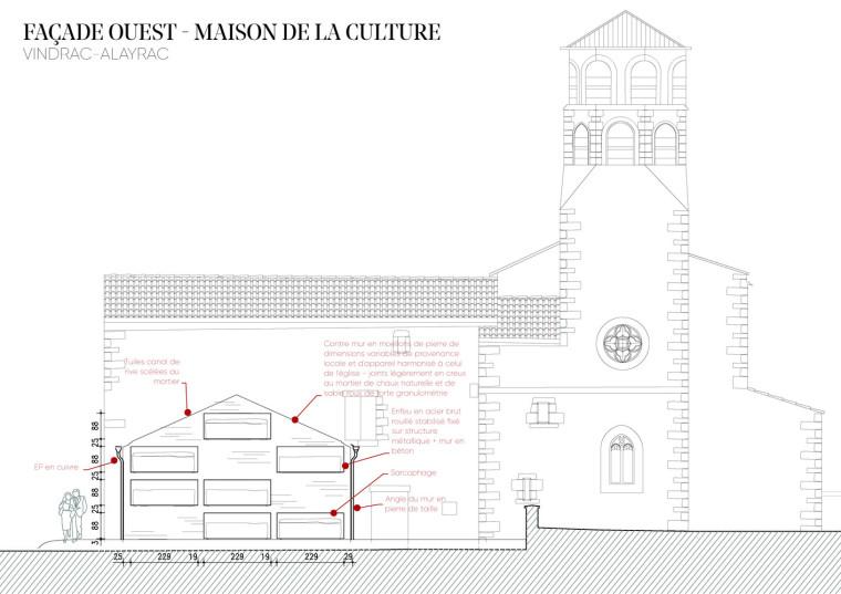 法国Vindrac-Alayrac文化中心剖面图