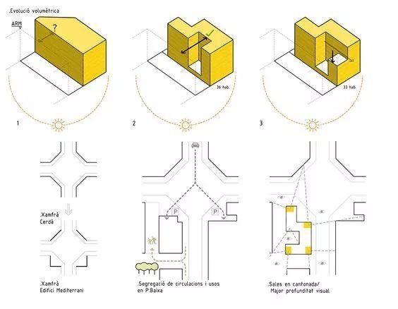 建筑方案推演分析图25例_26