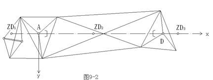 隧道工程测量的内容、作用及方法-直线隧道