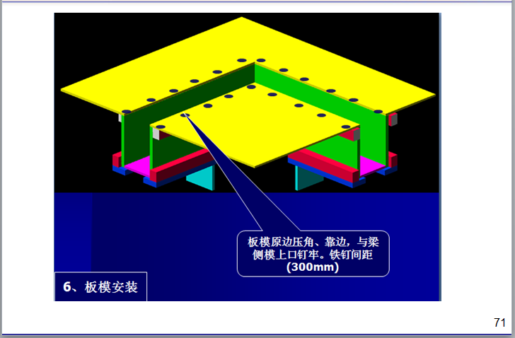 名企模板工程施工指引讲义(187页)-板模安装