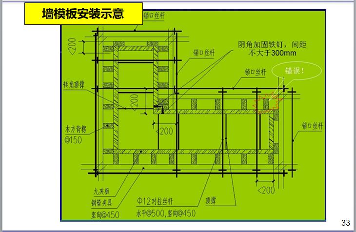 名企模板工程施工指引讲义(187页)-墙模板安装示意