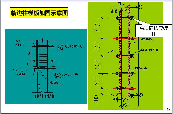名企模板工程施工指引讲义(187页)-临边柱模板加固示意图
