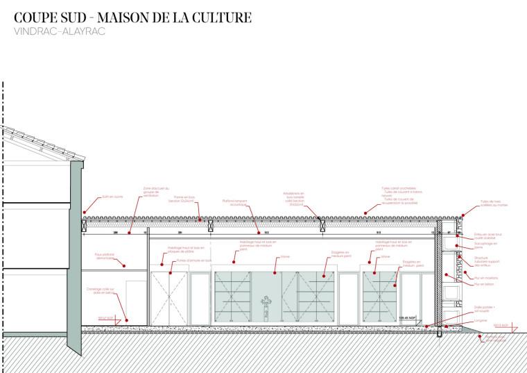 法国Vindrac-Alayrac文化中心剖面图1