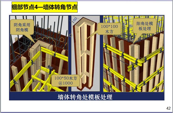 名企模板工程施工指引讲义(187页)-墙体转角节点