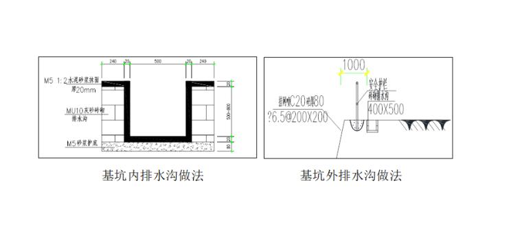 19层框剪结构宿舍楼地下室工程施工方案-09 基坑外排水沟做法