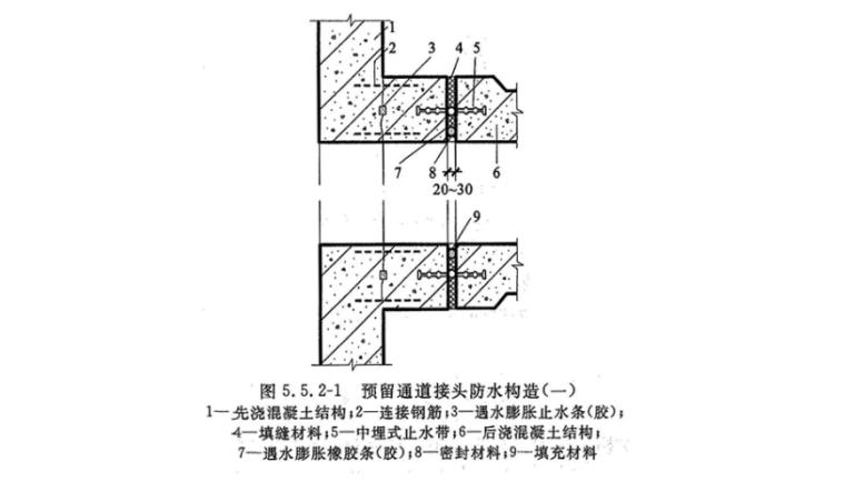 19层框剪结构宿舍楼地下室工程施工方案-07 预留通道接头防水构造