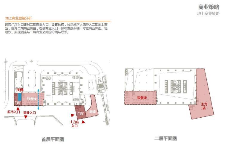 [广东]现代风国际中心商业办公建筑方案设计-地上商业策略