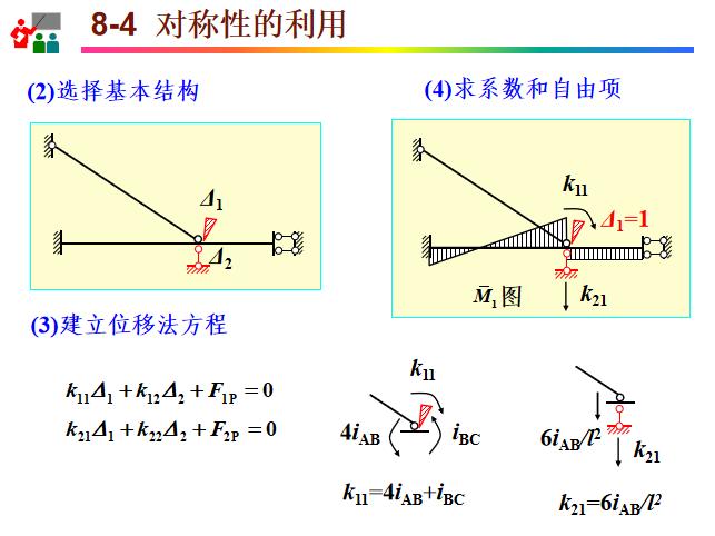 位移法知识讲解PPT(71页)-对称性的利用