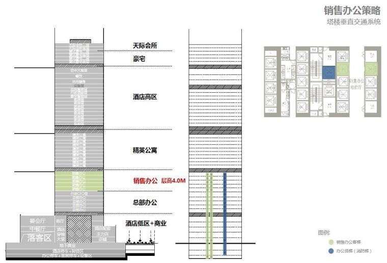 [广东]现代风国际中心商业办公建筑方案设计-塔楼垂直交通系统1