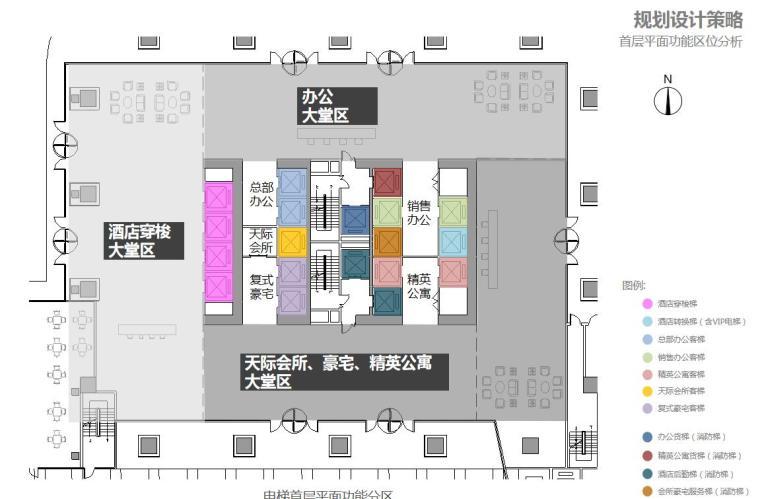 [广东]现代风国际中心商业办公建筑方案设计-首层平面功能区位分析