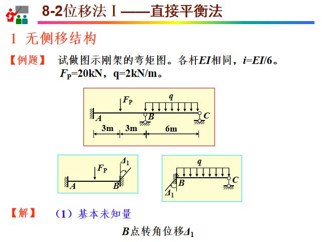 位移法知识讲解PPT(71页)-无侧移结构直接平衡法