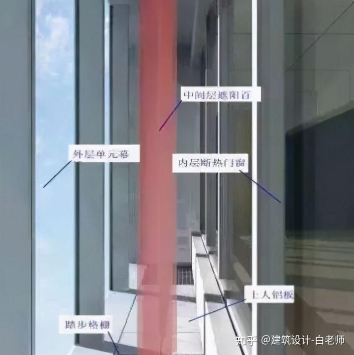 [干货]建筑门窗幕墙绿色节能技术_4