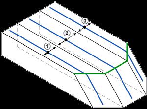 如何在复杂混凝土中放置钢筋和钢筋集?_14