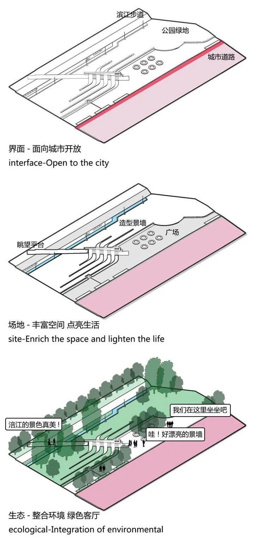 易兰城市滨水空间作品|遂宁南滨江公园_14