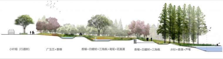 易兰城市滨水空间作品|遂宁南滨江公园_27