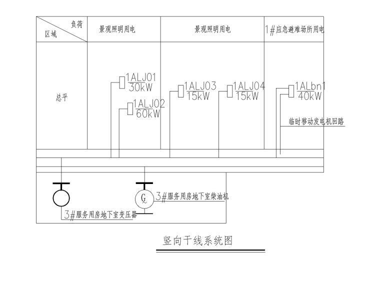 [贵州]公共艺术区景观电气施工图(2016)-4竖向干线系统图