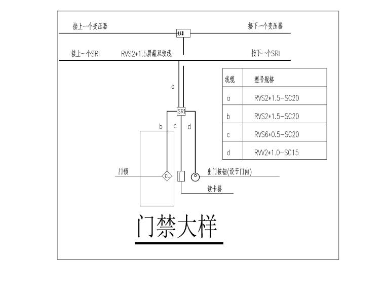[四川]地铁培训基地电气施工图2016-10门禁大样图
