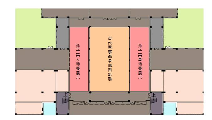 孙子文化展示区兵圣宫展陈设计初步方案-5-前厅展示区展示平面图