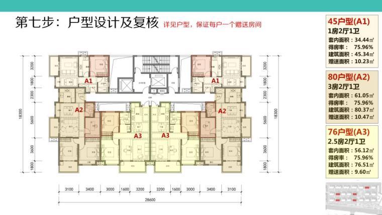 [福州]中央公园宜居住宅社区建筑方案-户型设计及复核