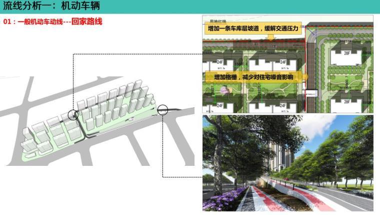 [福州]中央公园宜居住宅社区建筑方案-机动车辆