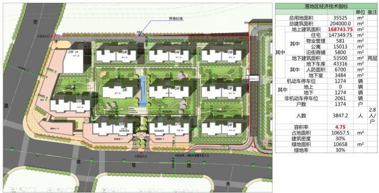[福州]中央公园宜居住宅社区建筑方案-落地区规划总图