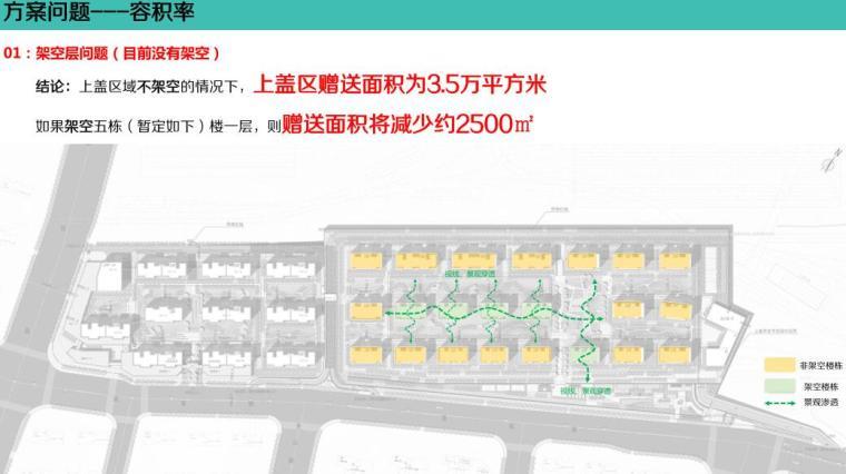 [福州]中央公园宜居住宅社区建筑方案-容积率