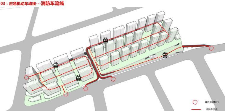 [福州]中央公园宜居住宅社区建筑方案-消防车流线