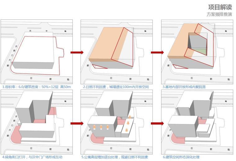 [江苏]现代风格商业办公+公寓建筑方案设计-方案强排推演