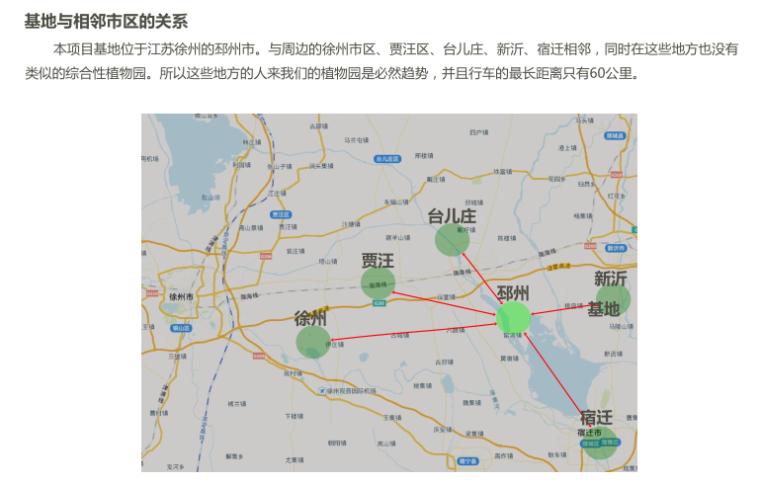 [江苏]邳州植物园项目初步方案构想-3-区位分析图