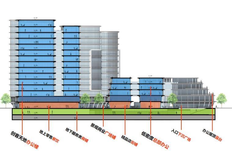 [上海]现代风格豪宅+办公建筑概念规划设计-垂直派生社区