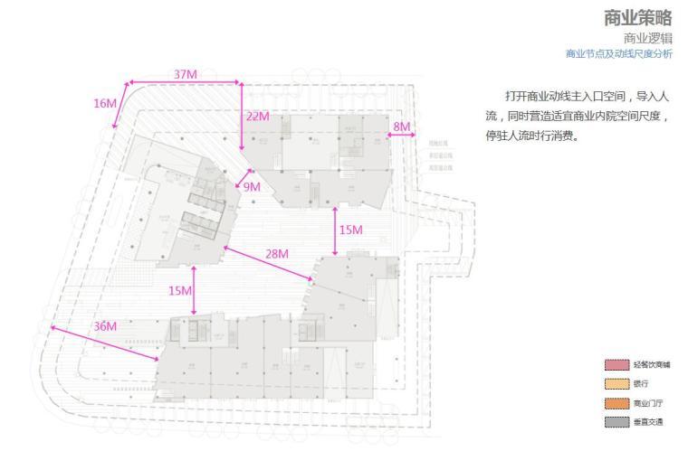 [江苏]现代风格商业办公+公寓建筑方案设计-商业策略