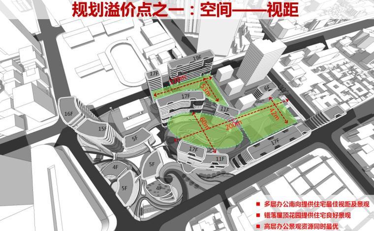[上海]现代风格豪宅+办公建筑概念规划设计-规划溢价点
