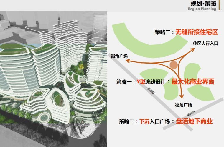 [上海]现代风格豪宅+办公建筑概念规划设计-无缝衔接住宅区