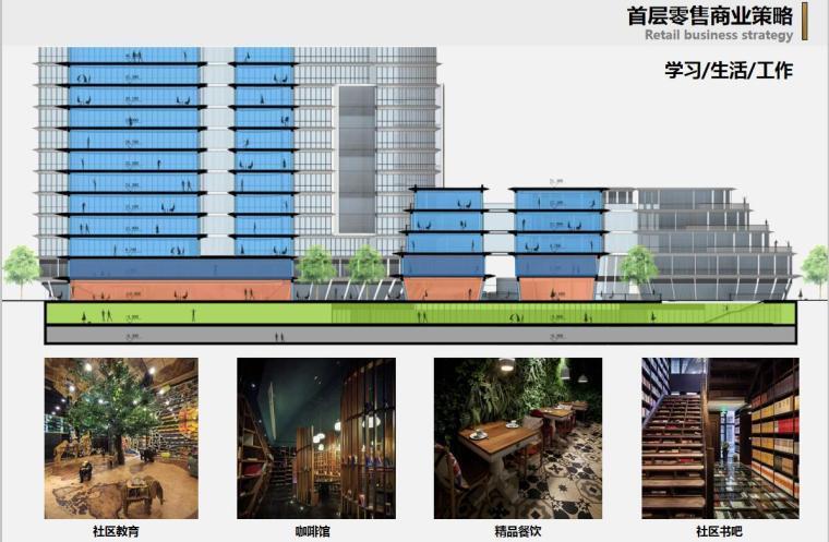 [上海]现代风格豪宅+办公建筑概念规划设计-首层零售商业策略