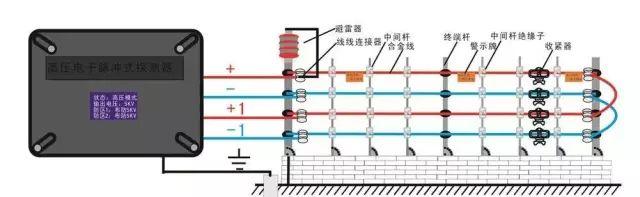 弱电工程电子围栏系统安装全过程讲解_19