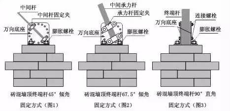 弱电工程电子围栏系统安装全过程讲解_5