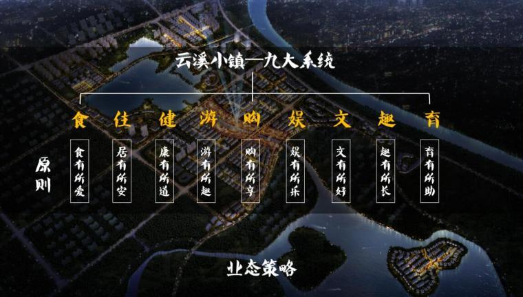 [山东]滨水新中式风格住宅小镇规划方案设计-北区住宅景观