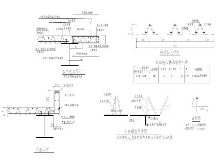 [莆田]单层钢框架结构产业园厂房结施2016-楼承板节点详图
