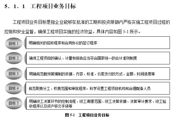 建筑企业内部控制实施细则手册(234页)-工程项目业务目标